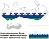 Übersichtskarte von Nenetsia mit Flagge