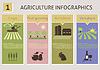 Landwirtschaft Infografiken