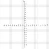 Matematyka z systemu współrzędnych | Stock Vector Graphics