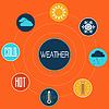 Векторный клипарт: Набор плоских иконок концепцию дизайна погоды