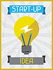 Start-up-Idee. Retro Poster im flachen Design-Stil