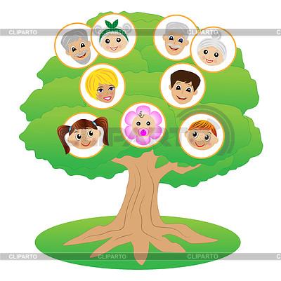 ....arbol genealogico authorstream